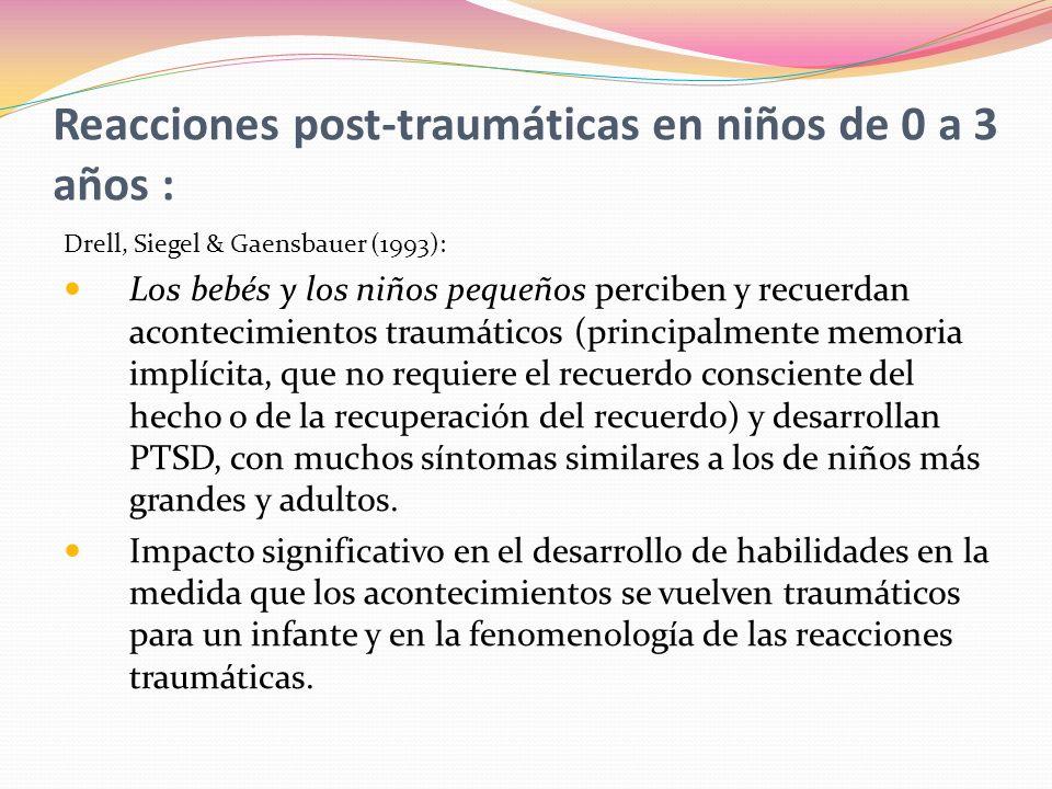 Reacciones post-traumáticas en niños de 0 a 3 años :