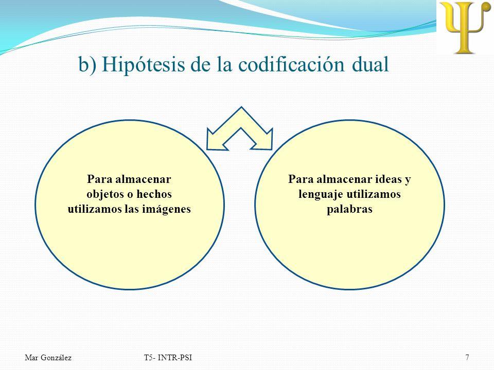 b) Hipótesis de la codificación dual