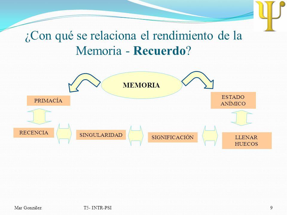 ¿Con qué se relaciona el rendimiento de la Memoria - Recuerdo