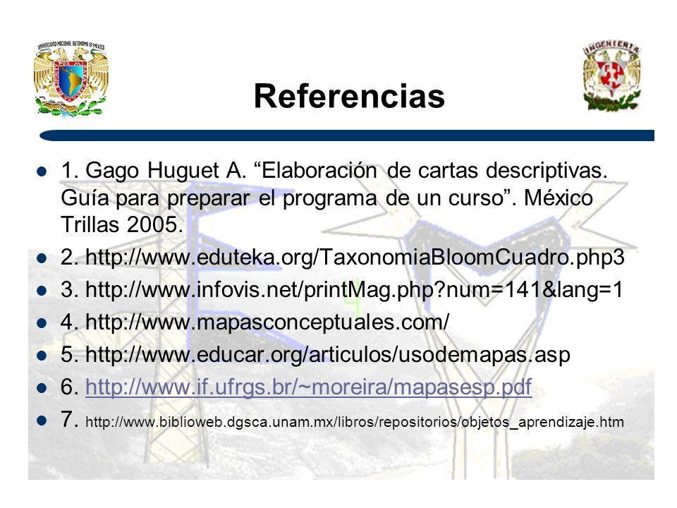 Referencias 1. Gago Huguet A. Elaboración de cartas descriptivas. Guía para preparar el programa de un curso . México Trillas 2005.
