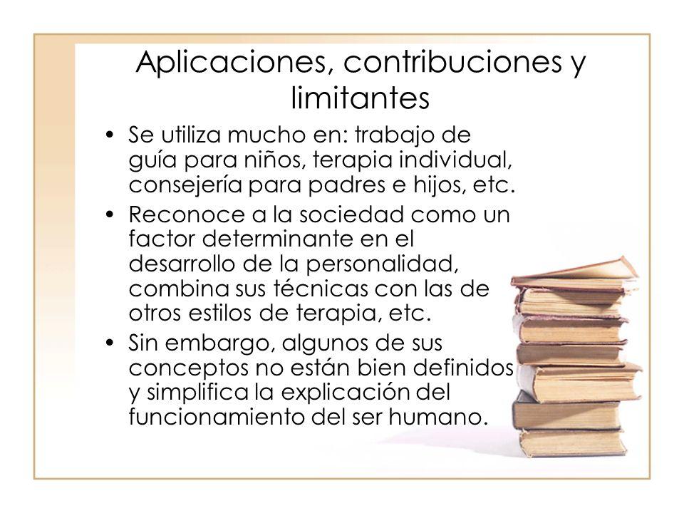 Aplicaciones, contribuciones y limitantes