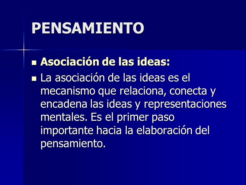 PENSAMIENTO Asociación de las ideas: