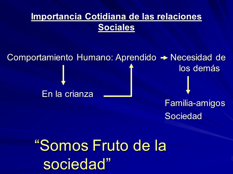 Importancia Cotidiana de las relaciones Sociales