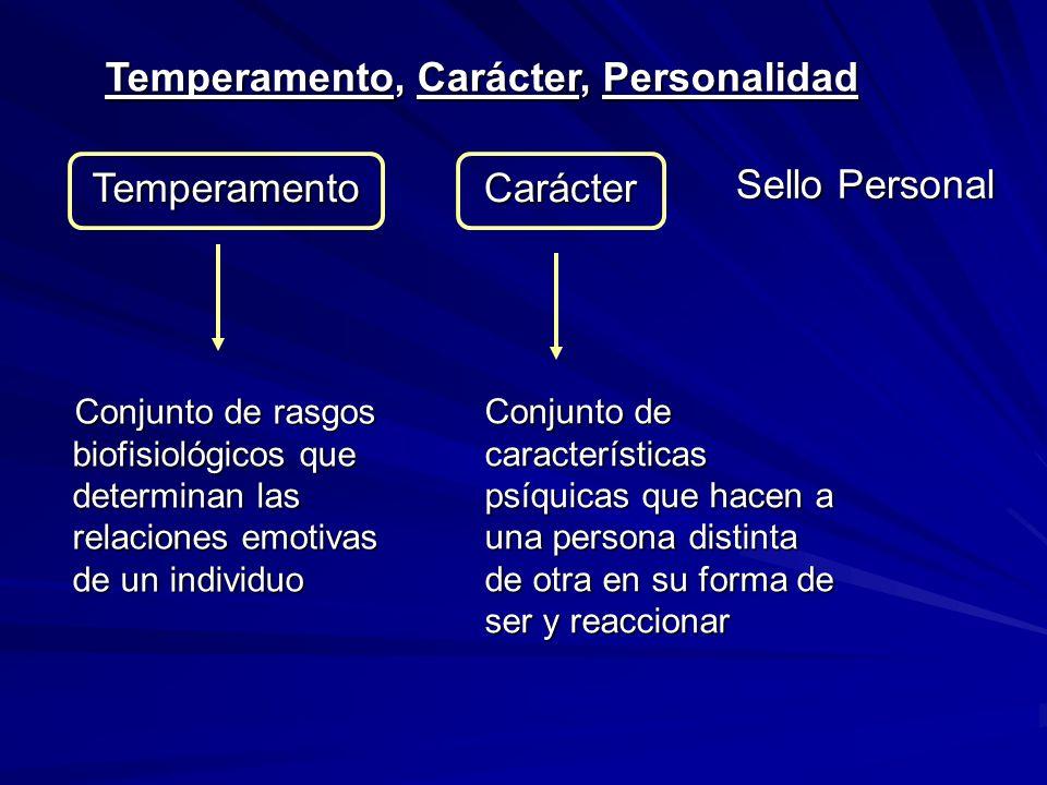 Temperamento, Carácter, Personalidad