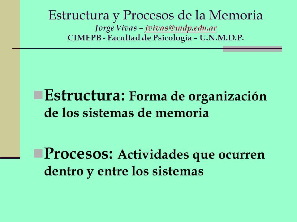 Estructura: Forma de organización de los sistemas de memoria