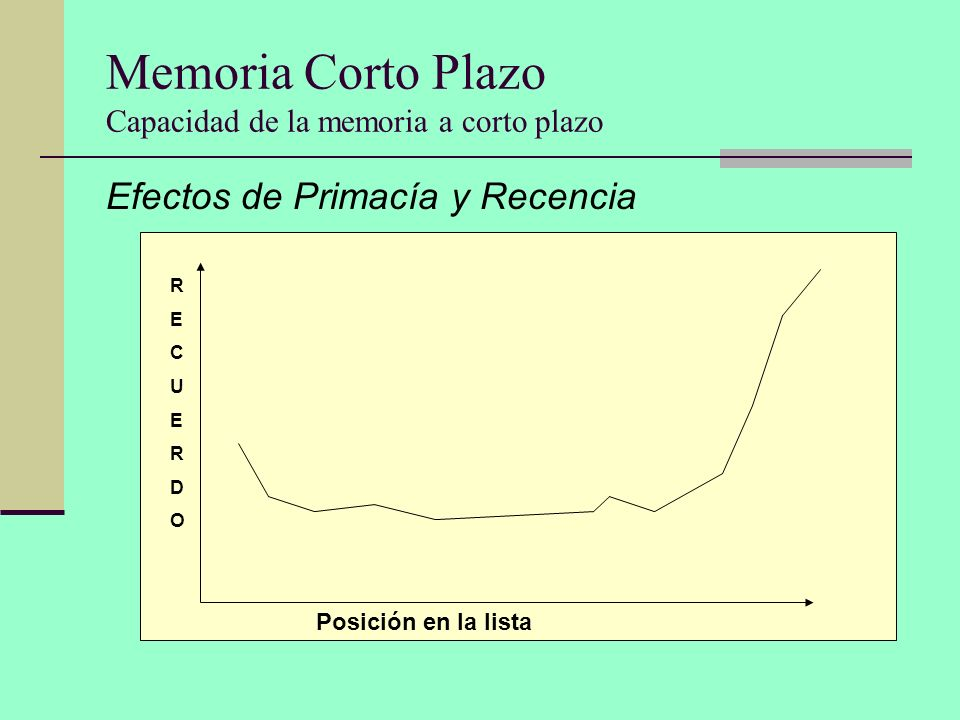 Memoria Corto Plazo Capacidad de la memoria a corto plazo