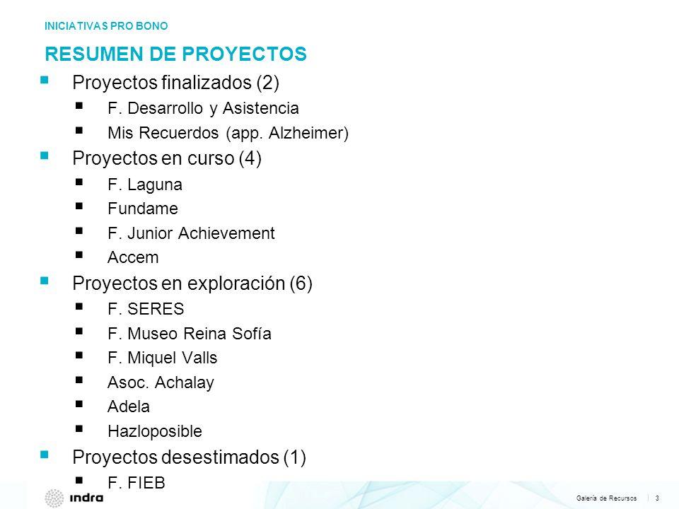 Resumen DE PROYECTOS Proyectos finalizados (2) Proyectos en curso (4)