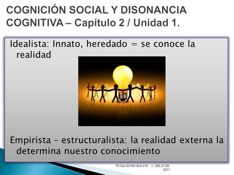 COGNICIÓN SOCIAL Y DISONANCIA COGNITIVA – Capítulo 2 / Unidad 1.