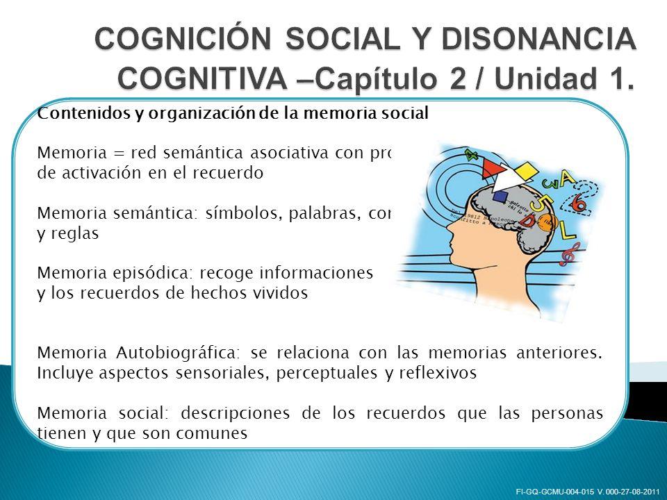 COGNICIÓN SOCIAL Y DISONANCIA COGNITIVA –Capítulo 2 / Unidad 1.