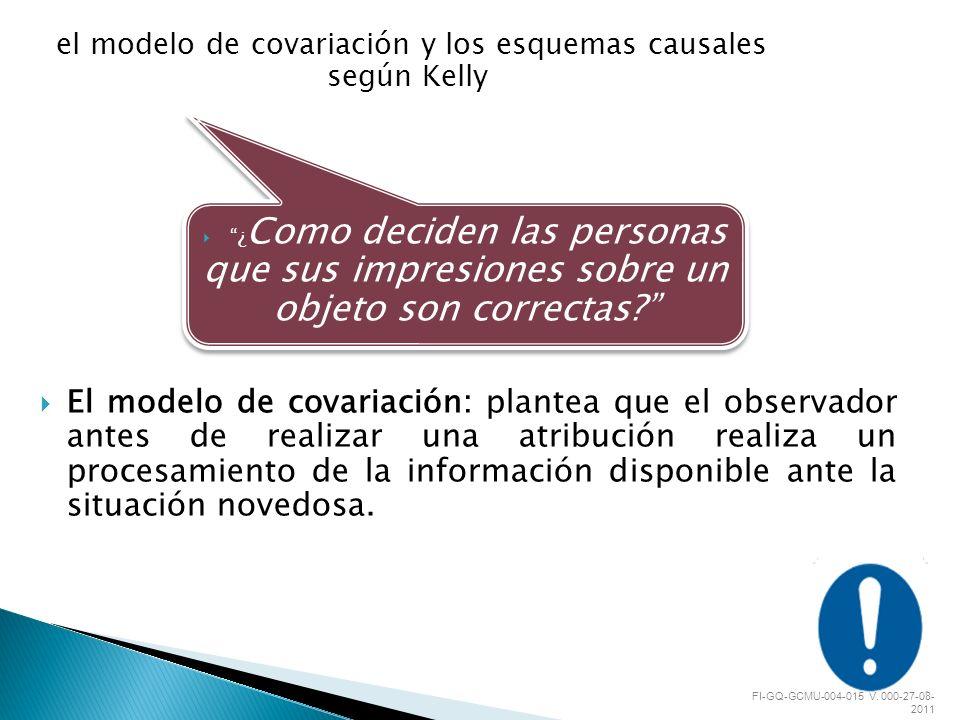 el modelo de covariación y los esquemas causales según Kelly