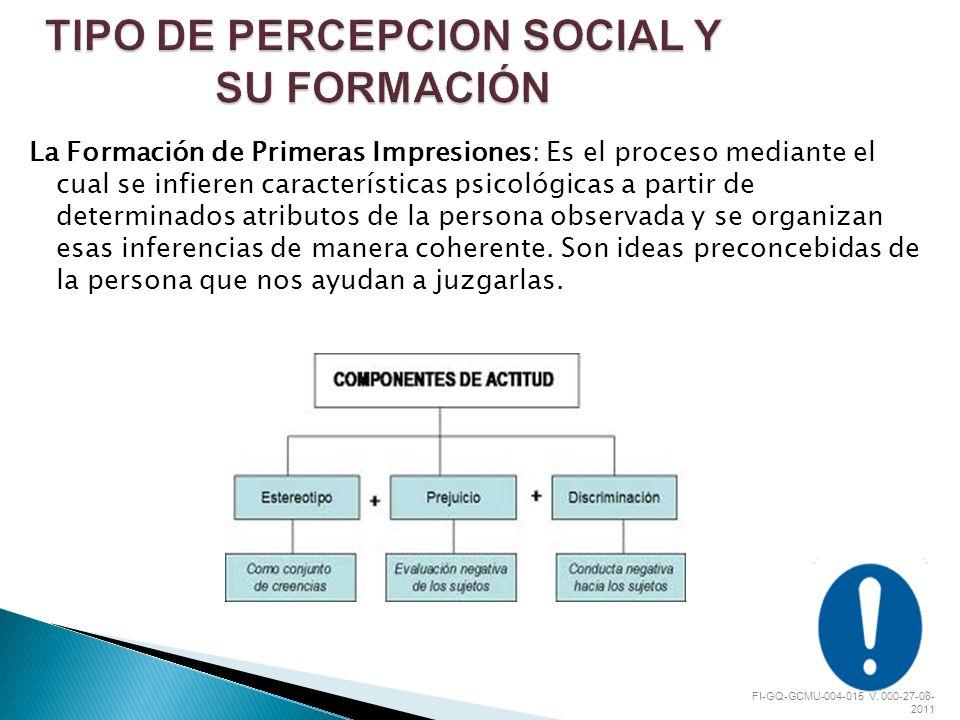 TIPO DE PERCEPCION SOCIAL Y SU FORMACIÓN