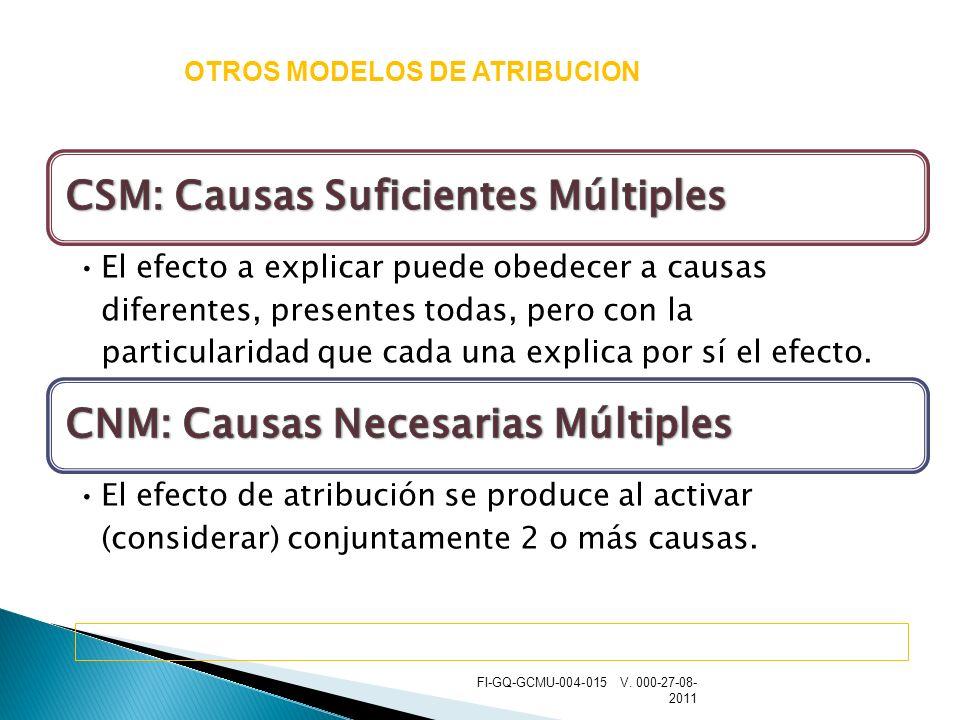 OTROS MODELOS DE ATRIBUCION