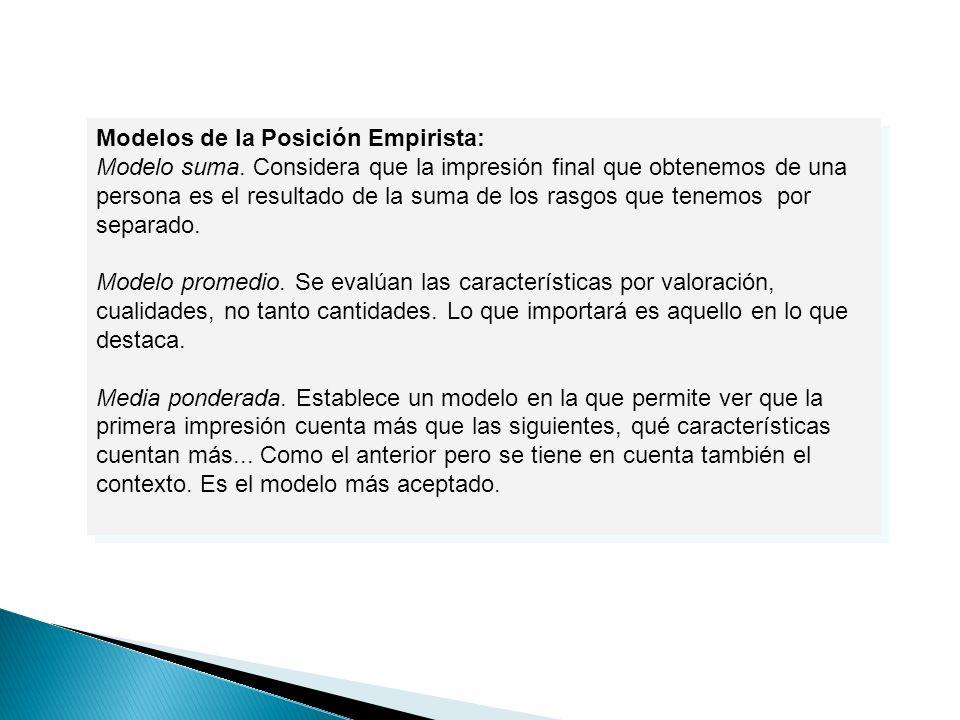 Modelos de la Posición Empirista: