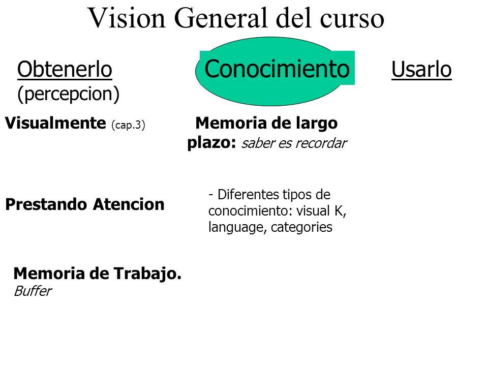 Vision General del curso