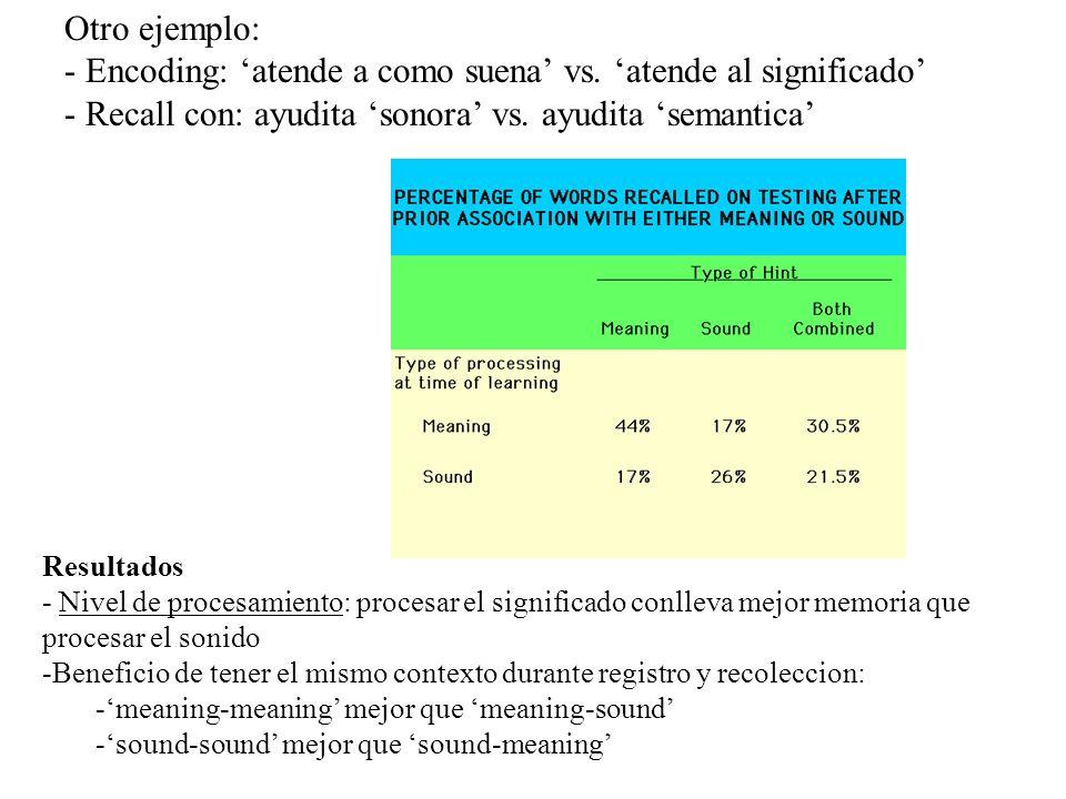 - Encoding: 'atende a como suena' vs. 'atende al significado'
