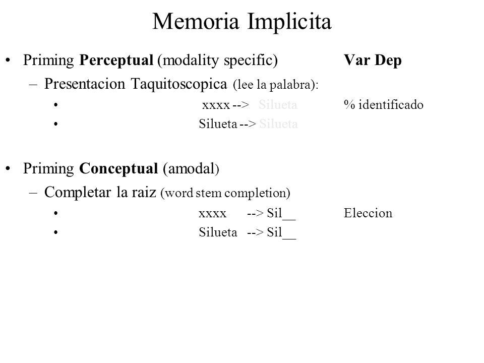 Memoria Implicita Priming Perceptual (modality specific) Var Dep