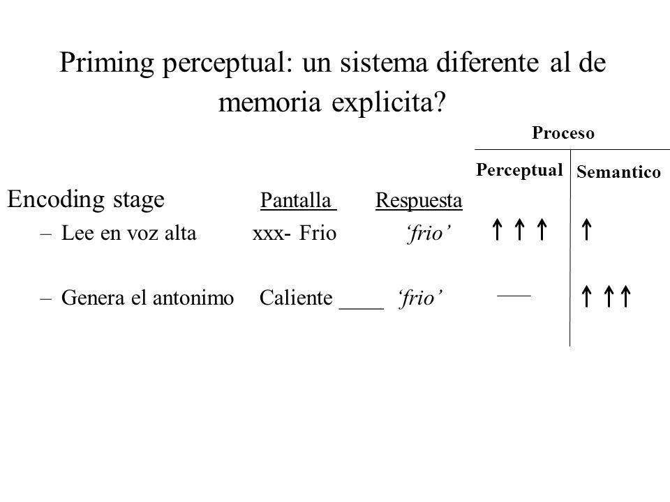 Priming perceptual: un sistema diferente al de memoria explicita