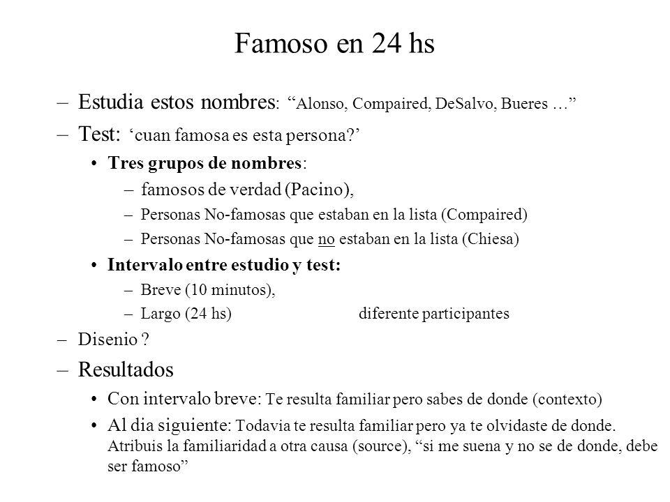 Famoso en 24 hs Estudia estos nombres: Alonso, Compaired, DeSalvo, Bueres … Test: 'cuan famosa es esta persona '