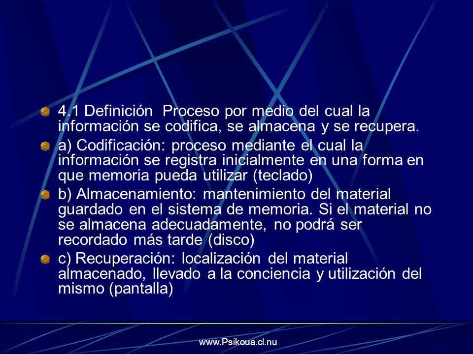 4.1 Definición Proceso por medio del cual la información se codifica, se almacena y se recupera.