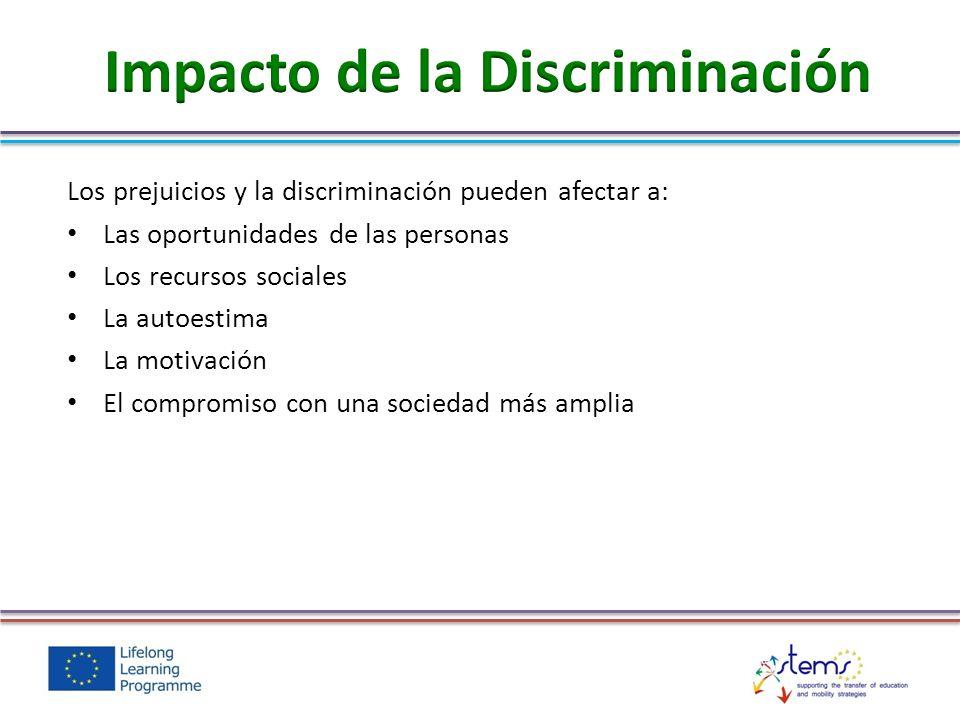 Impacto de la Discriminación