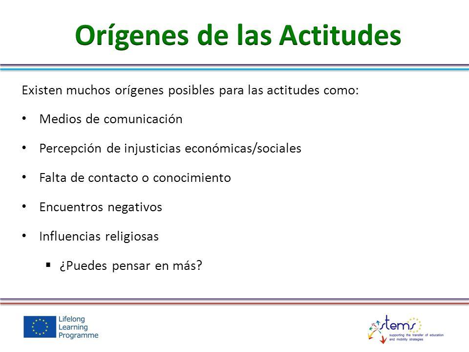 Orígenes de las Actitudes