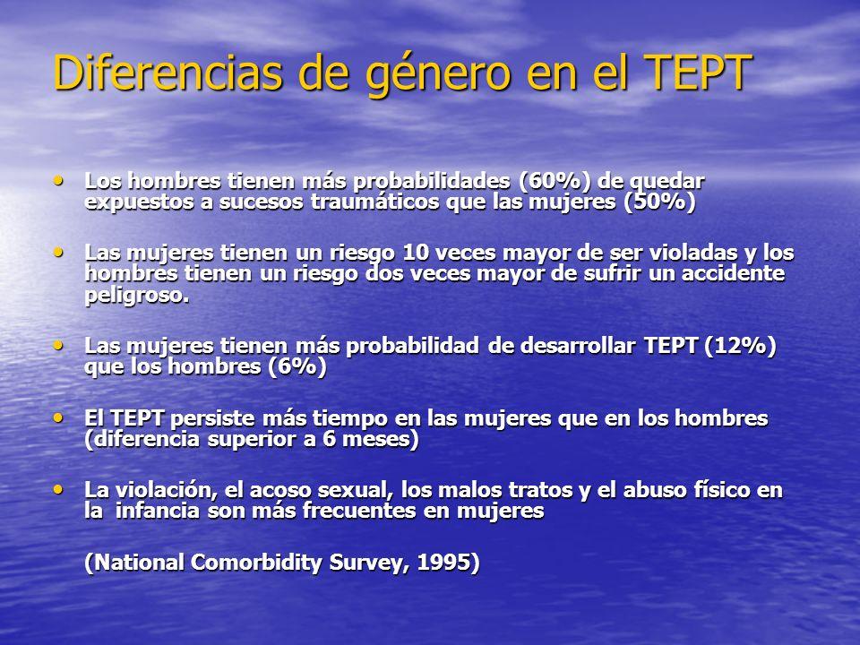 Diferencias de género en el TEPT