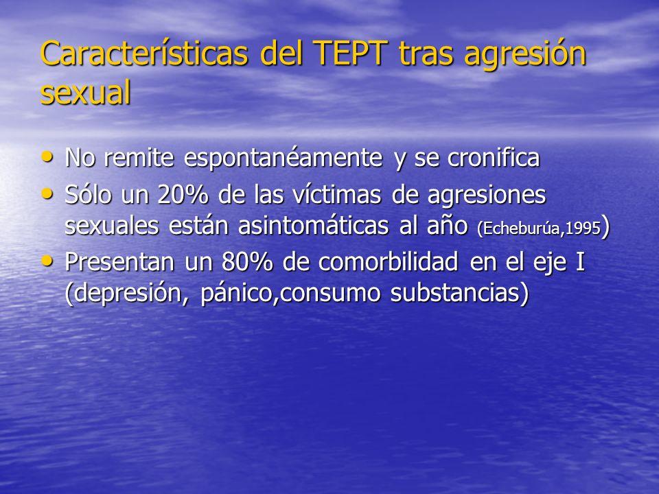 Características del TEPT tras agresión sexual