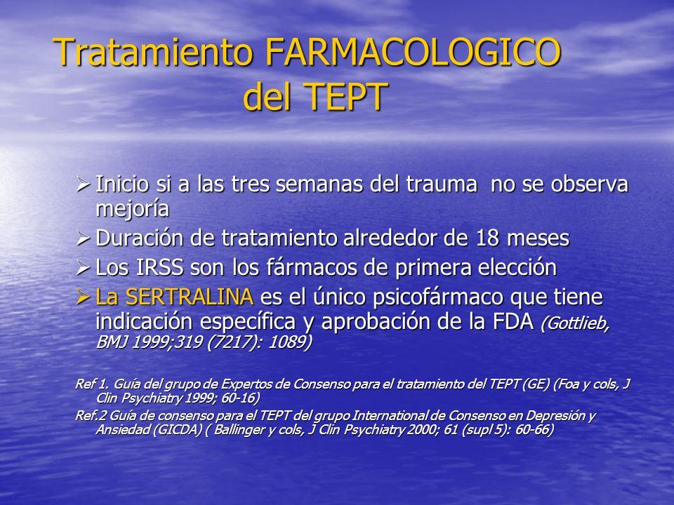 Tratamiento FARMACOLOGICO del TEPT