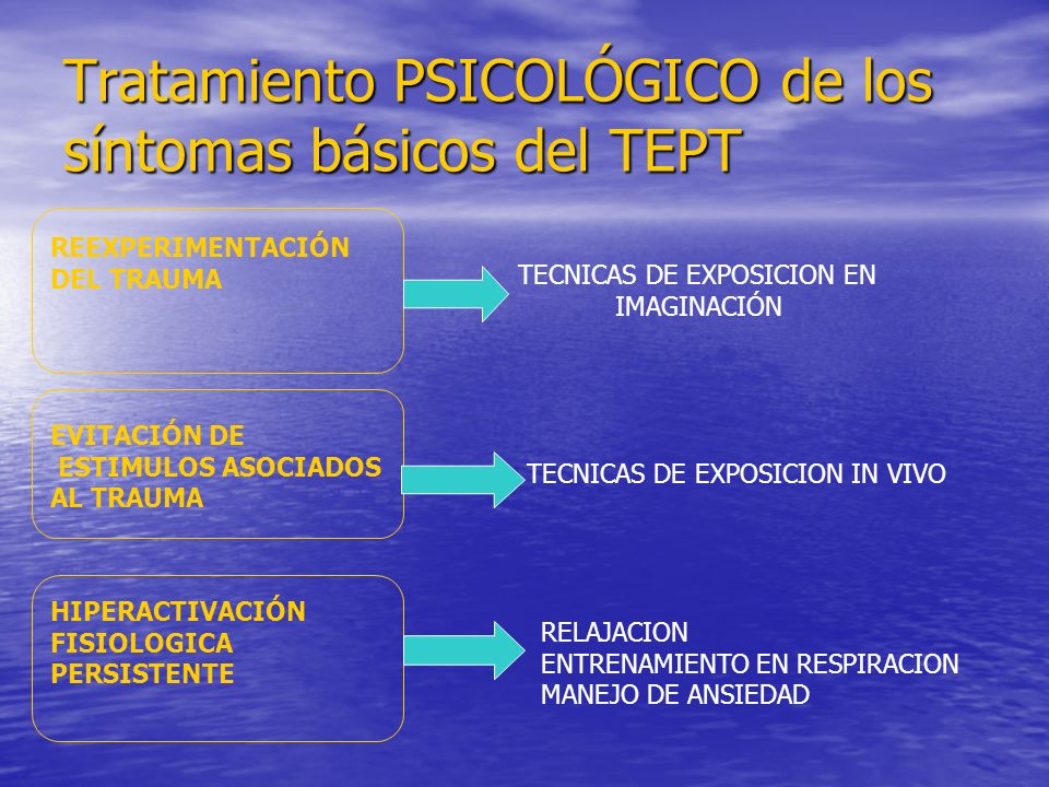 Tratamiento PSICOLÓGICO de los síntomas básicos del TEPT