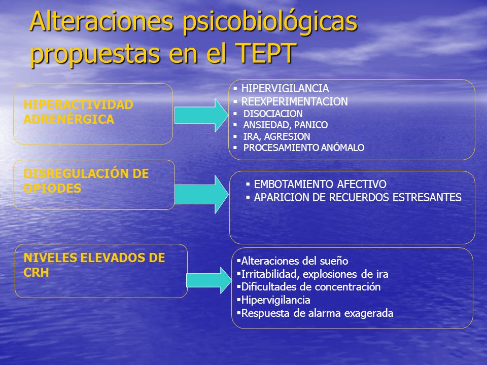 Alteraciones psicobiológicas propuestas en el TEPT