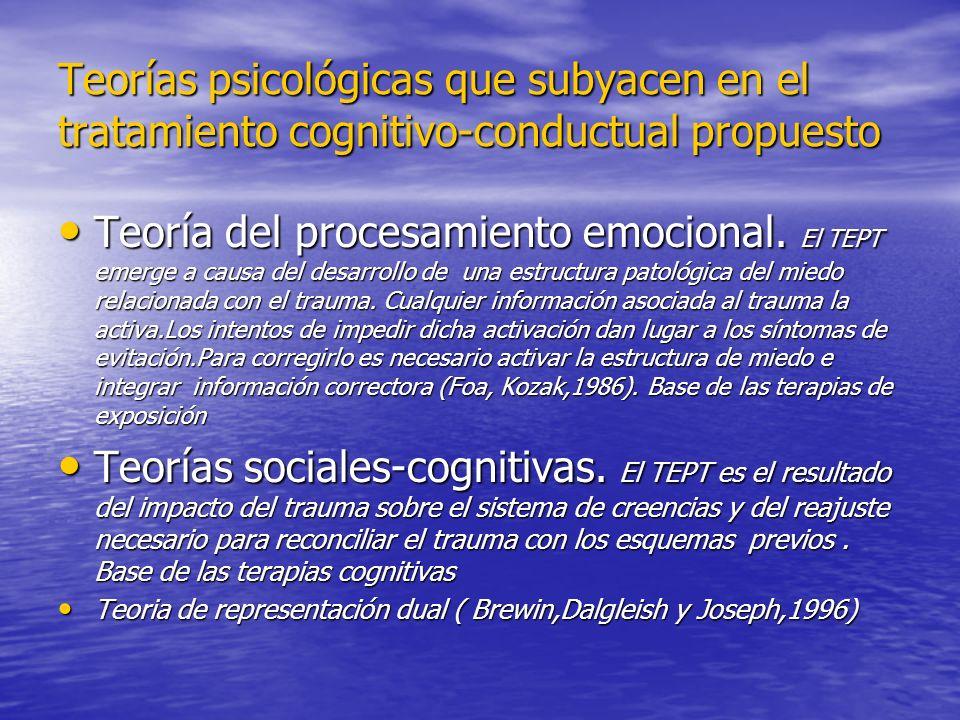 Teorías psicológicas que subyacen en el tratamiento cognitivo-conductual propuesto