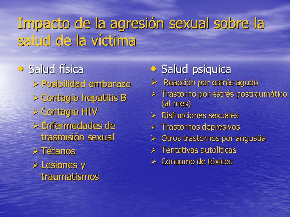 Impacto de la agresión sexual sobre la salud de la víctima