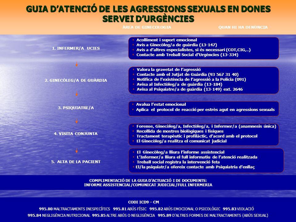GUIA D'ATENCIÓ DE LES AGRESSIONS SEXUALS EN DONES SERVEI D'URGÈNCIES