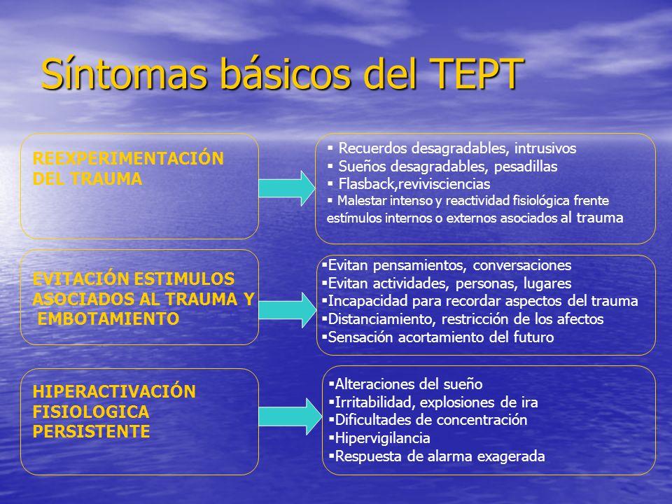 Síntomas básicos del TEPT