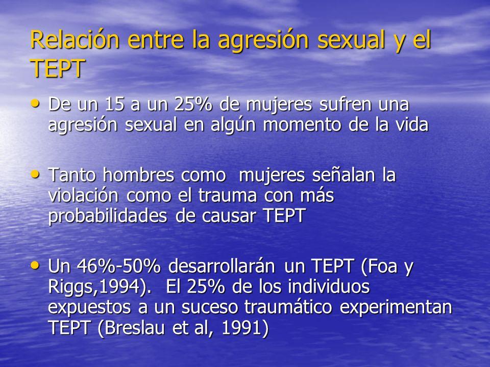 Relación entre la agresión sexual y el TEPT