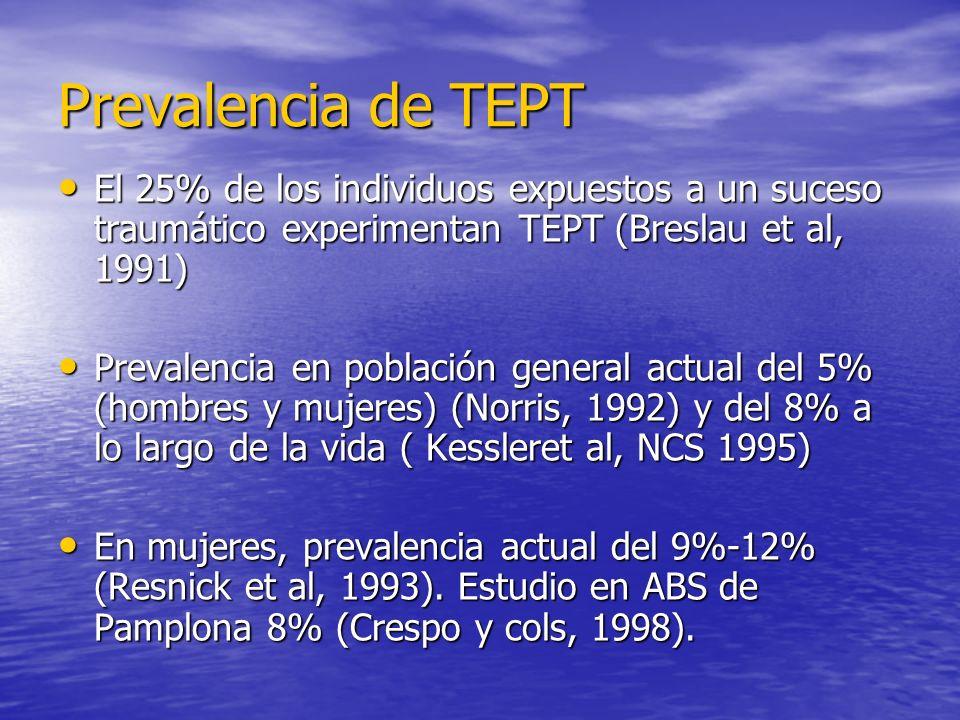 Prevalencia de TEPT El 25% de los individuos expuestos a un suceso traumático experimentan TEPT (Breslau et al, 1991)