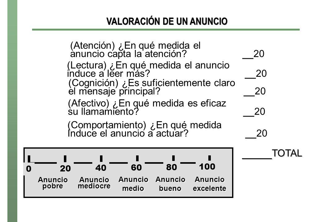VALORACIÓN DE UN ANUNCIO