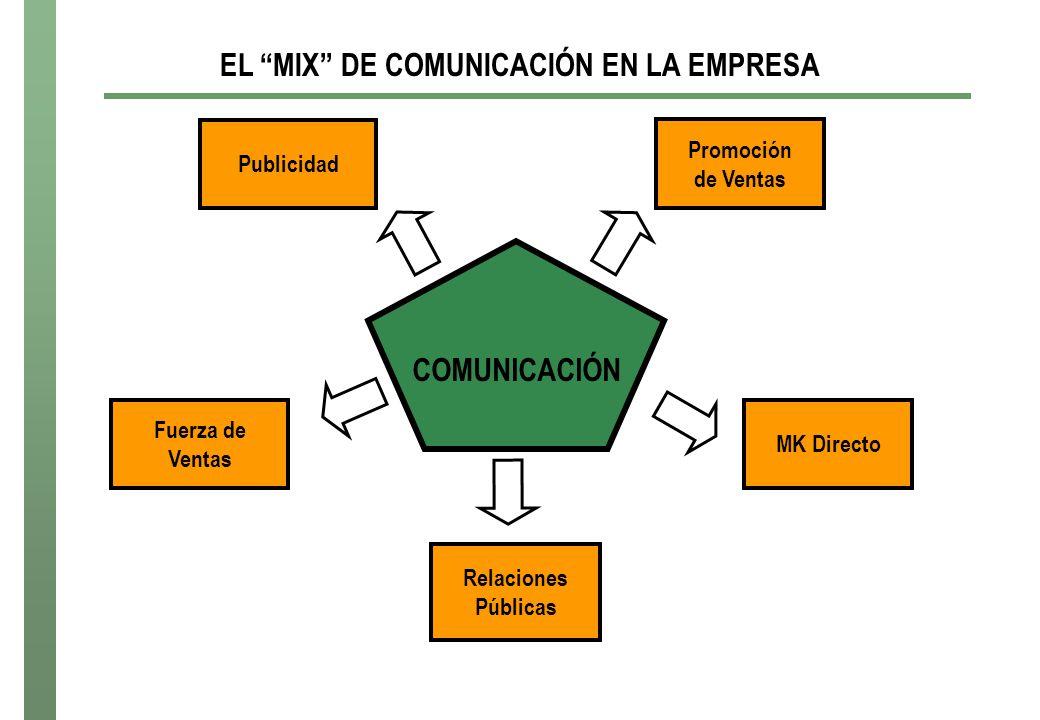 EL MIX DE COMUNICACIÓN EN LA EMPRESA