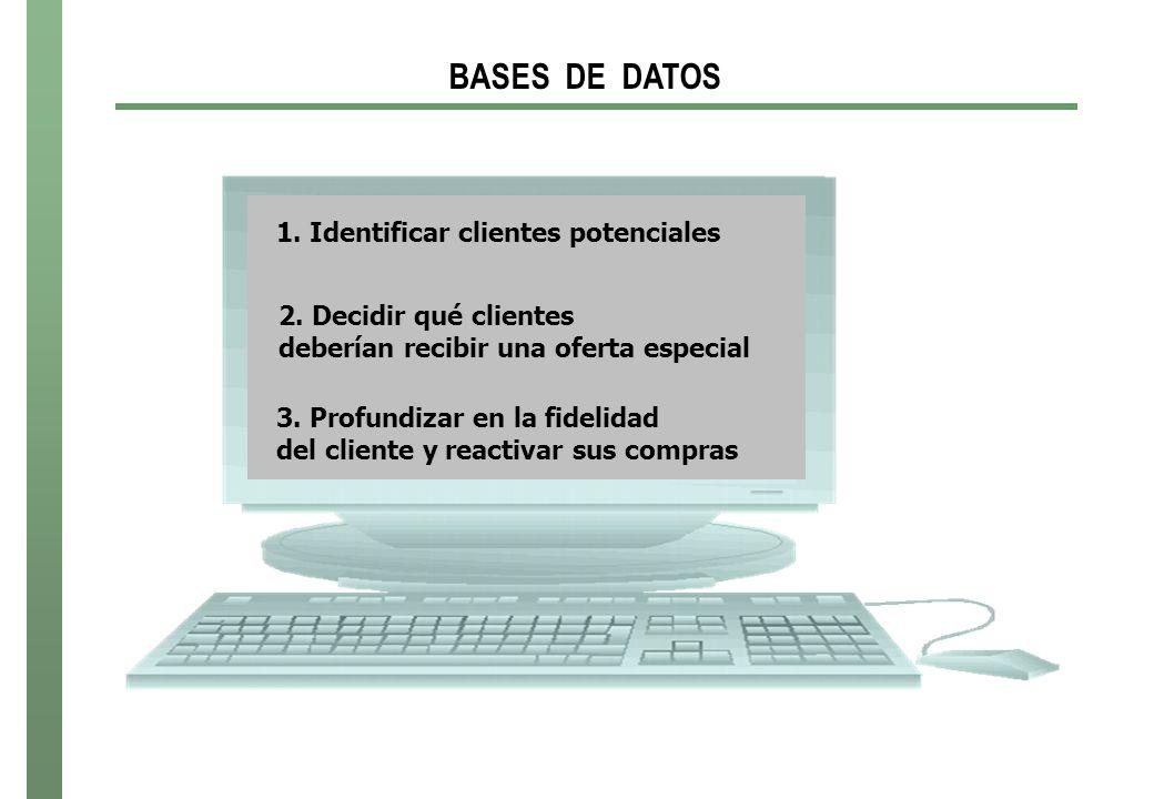 BASES DE DATOS 1. Identificar clientes potenciales