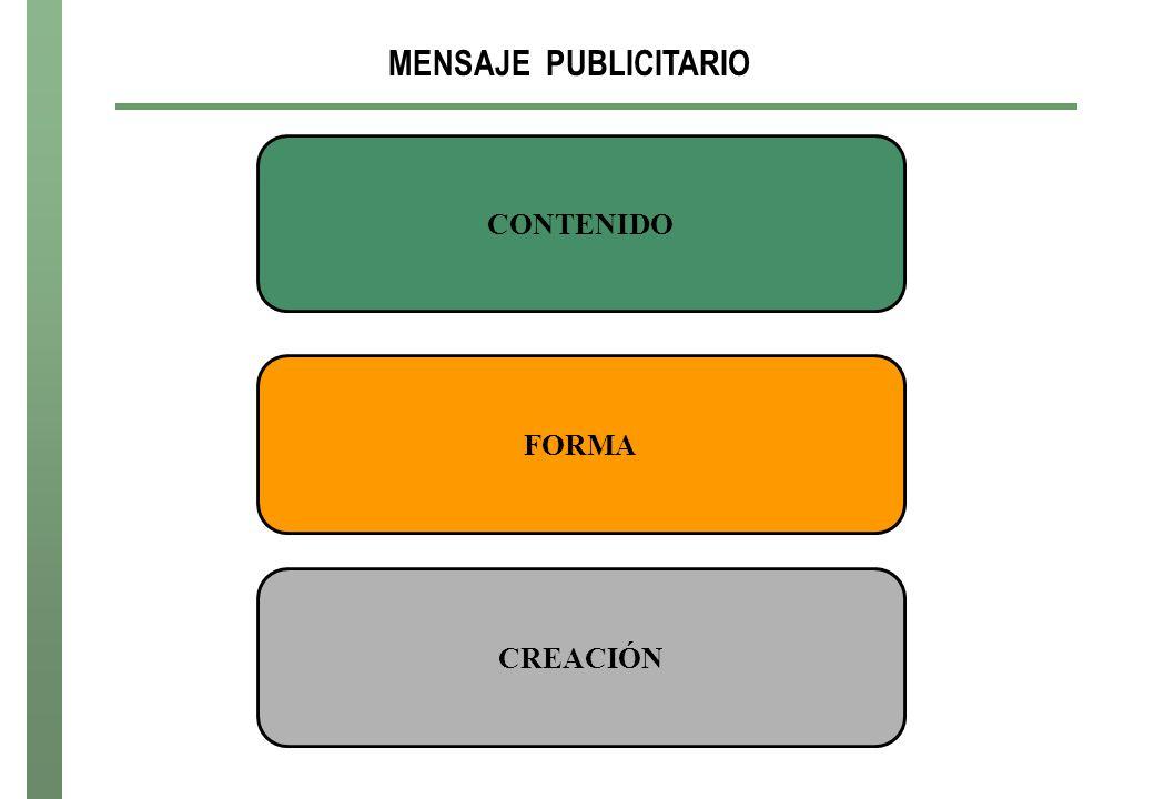 MENSAJE PUBLICITARIO CONTENIDO CREACIÓN FORMA
