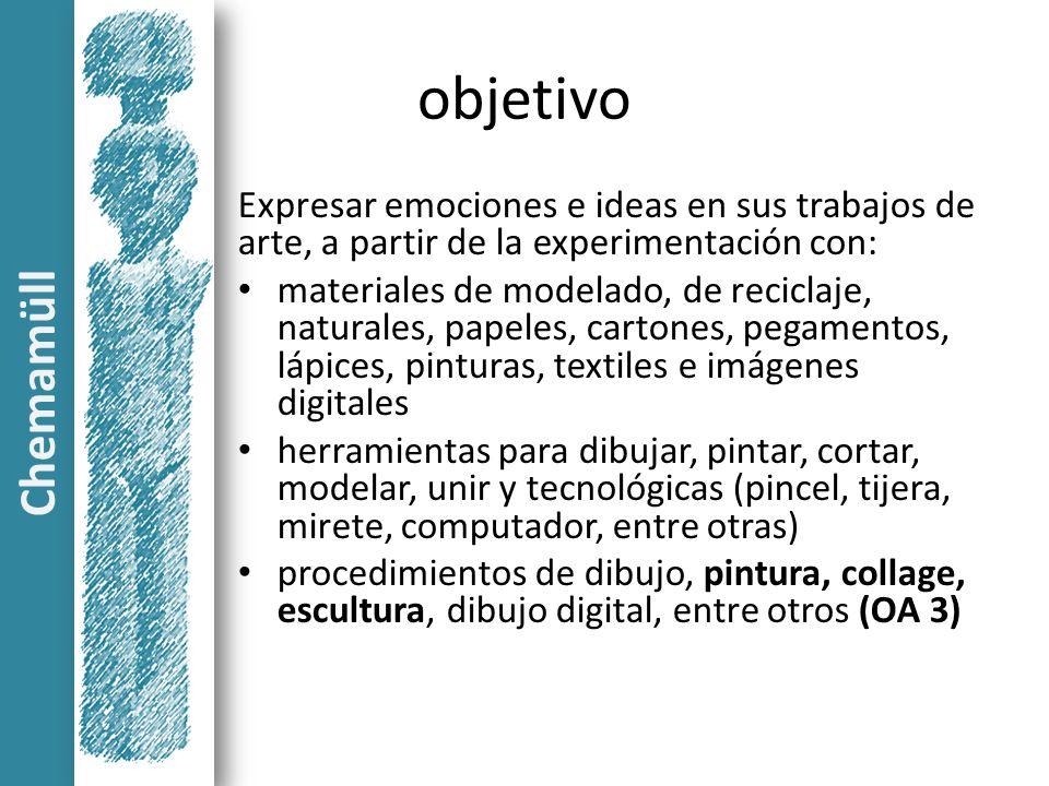 objetivo Expresar emociones e ideas en sus trabajos de arte, a partir de la experimentación con: