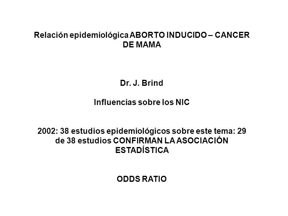 Relación epidemiológica ABORTO INDUCIDO – CANCER DE MAMA