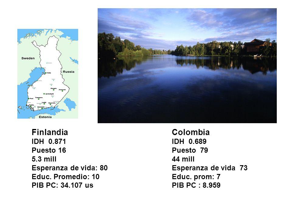 Finlandia Colombia IDH 0.871 Puesto 16 5.3 mill Esperanza de vida: 80