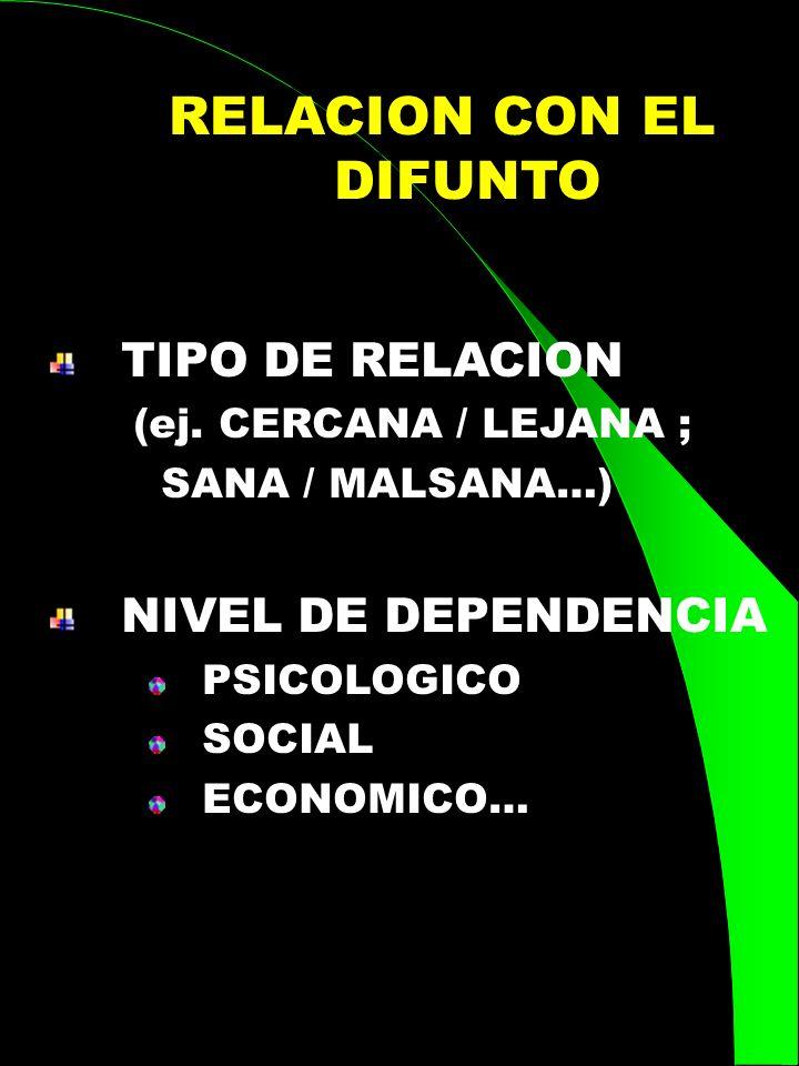 RELACION CON EL DIFUNTO