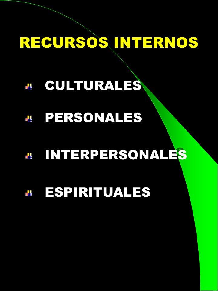 RECURSOS INTERNOS CULTURALES PERSONALES INTERPERSONALES ESPIRITUALES