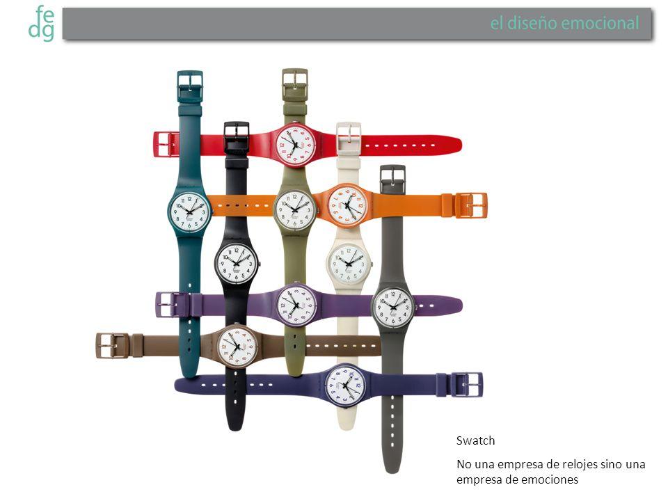 Swatch No una empresa de relojes sino una empresa de emociones