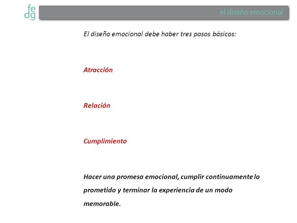 El diseño emocional debe haber tres pasos básicos: