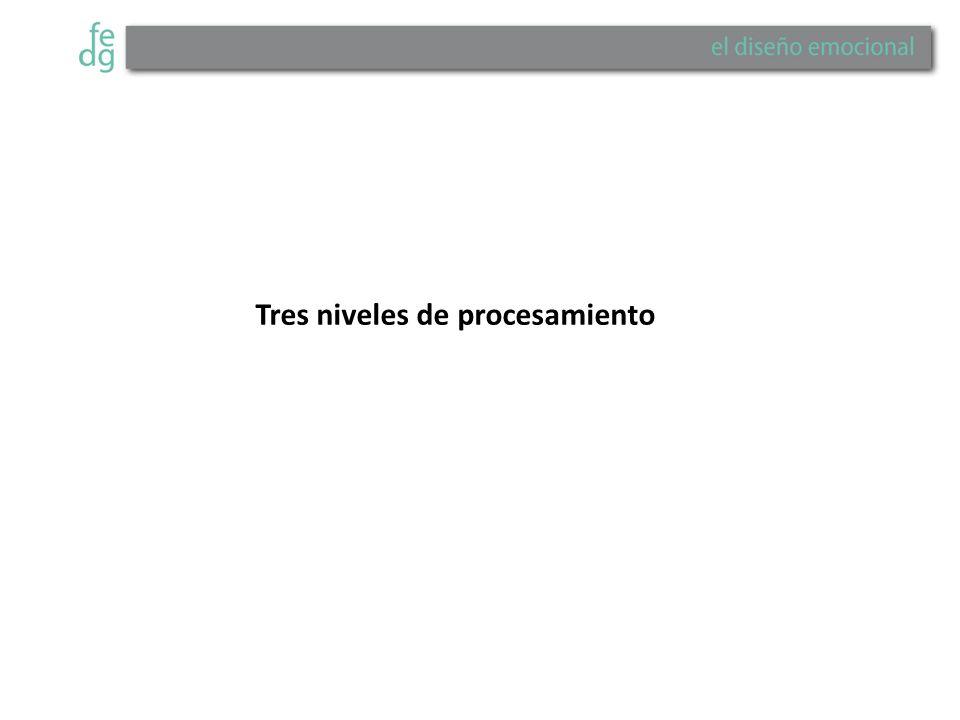 Tres niveles de procesamiento