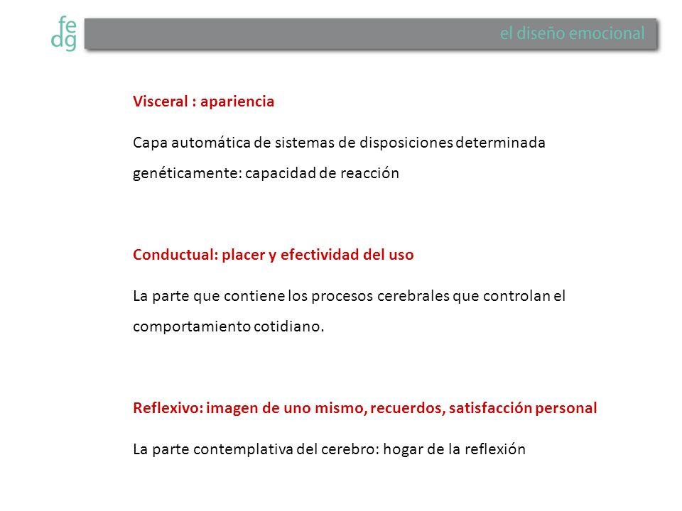 Visceral : apariencia Capa automática de sistemas de disposiciones determinada genéticamente: capacidad de reacción.