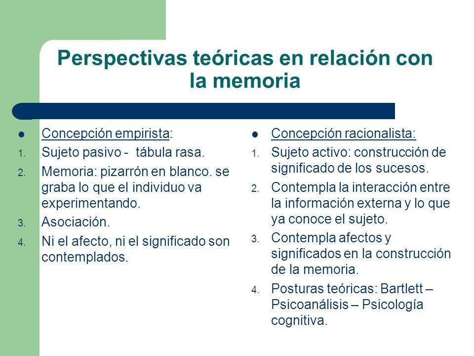 Perspectivas teóricas en relación con la memoria